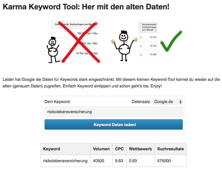 SEO-Ranking-Tools-Keyword-Tool